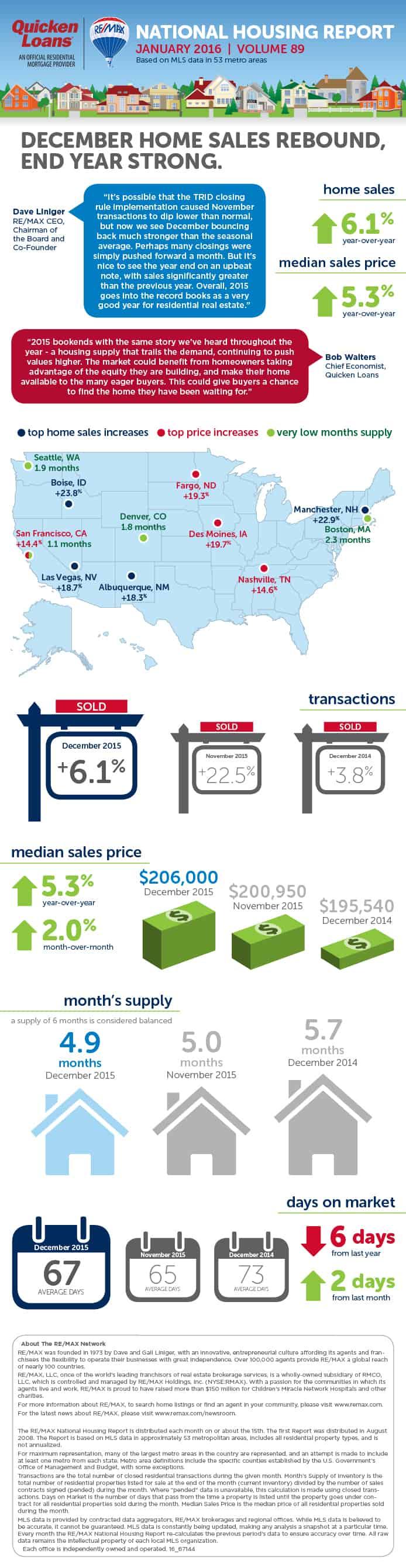 housingreport-infographic