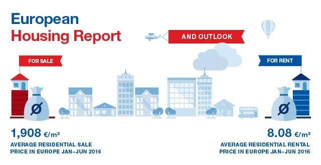 RE/MAX Europe Housing Report