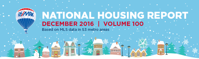 Listopad 2016 - RE/MAX National Housing Report
