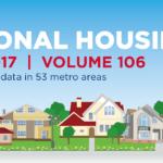 Maj 2017 – RE/MAX National Housing Report (16.06.2017)