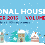 Listopad 2016 – RE/MAX National Housing Report (16.12.2016)